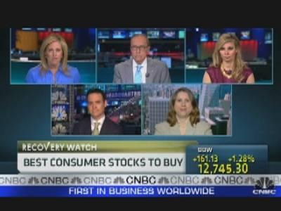 Best Consumer Stocks to Buy