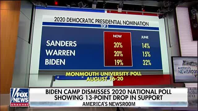 Biden campaign dismisses 13 percent drop in new national poll