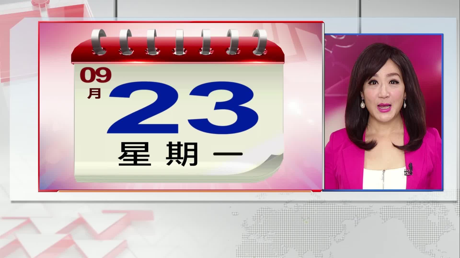5分鐘看台股/2019/09/23早盤最前線