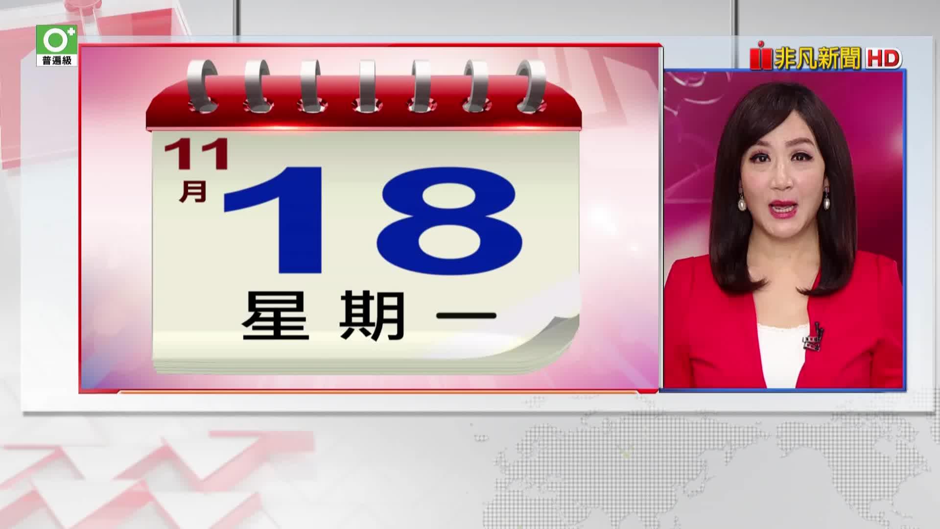 5分鐘看台股/2019/11/18早盤最前線