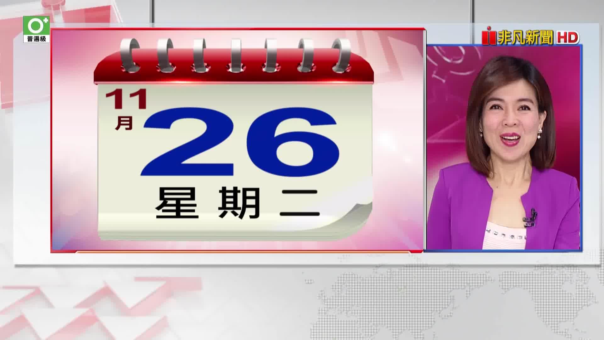 5分鐘看台股/2019/11/26早盤最前線
