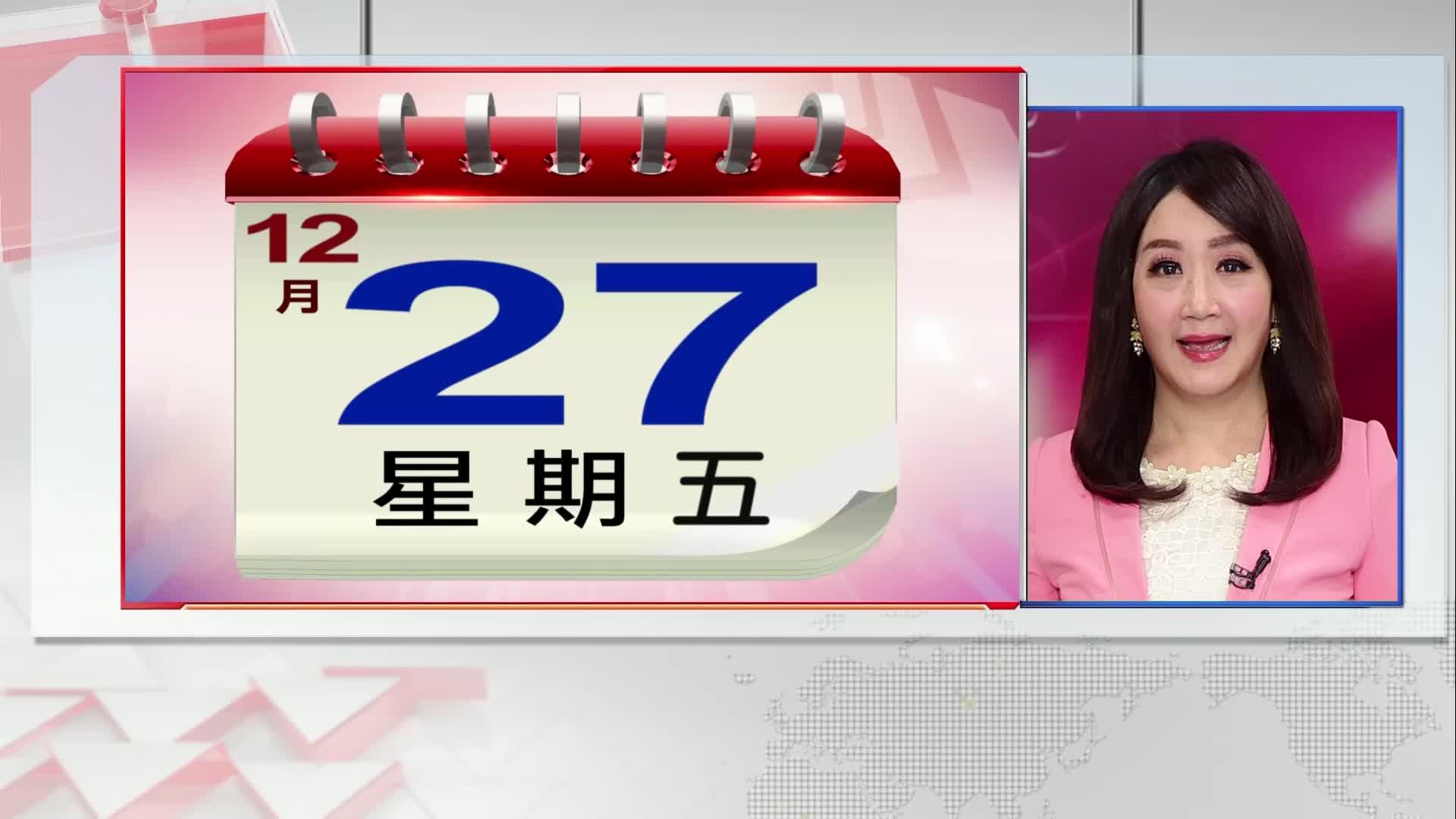 5分鐘看台股/2019/12/27早盤最前線
