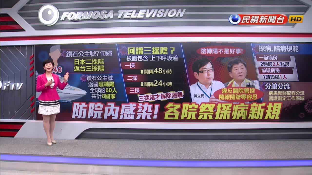 武漢肺炎/全球陰轉陽案例增!台灣「三次採檢」防誤判