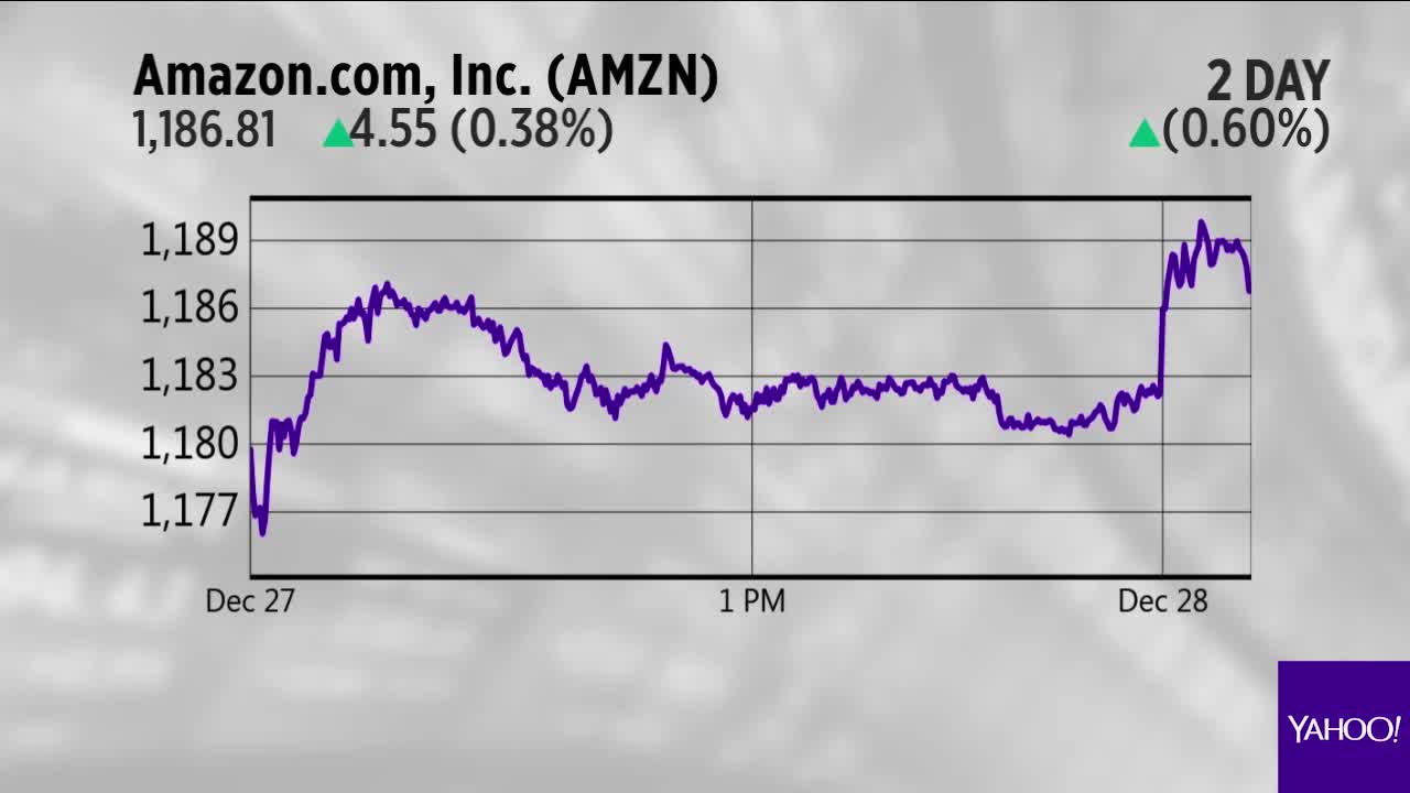 TODAY\u0027S CHARTS: Amazon, Apple \u0027in talks\u0027 with Saudi Arabia ...