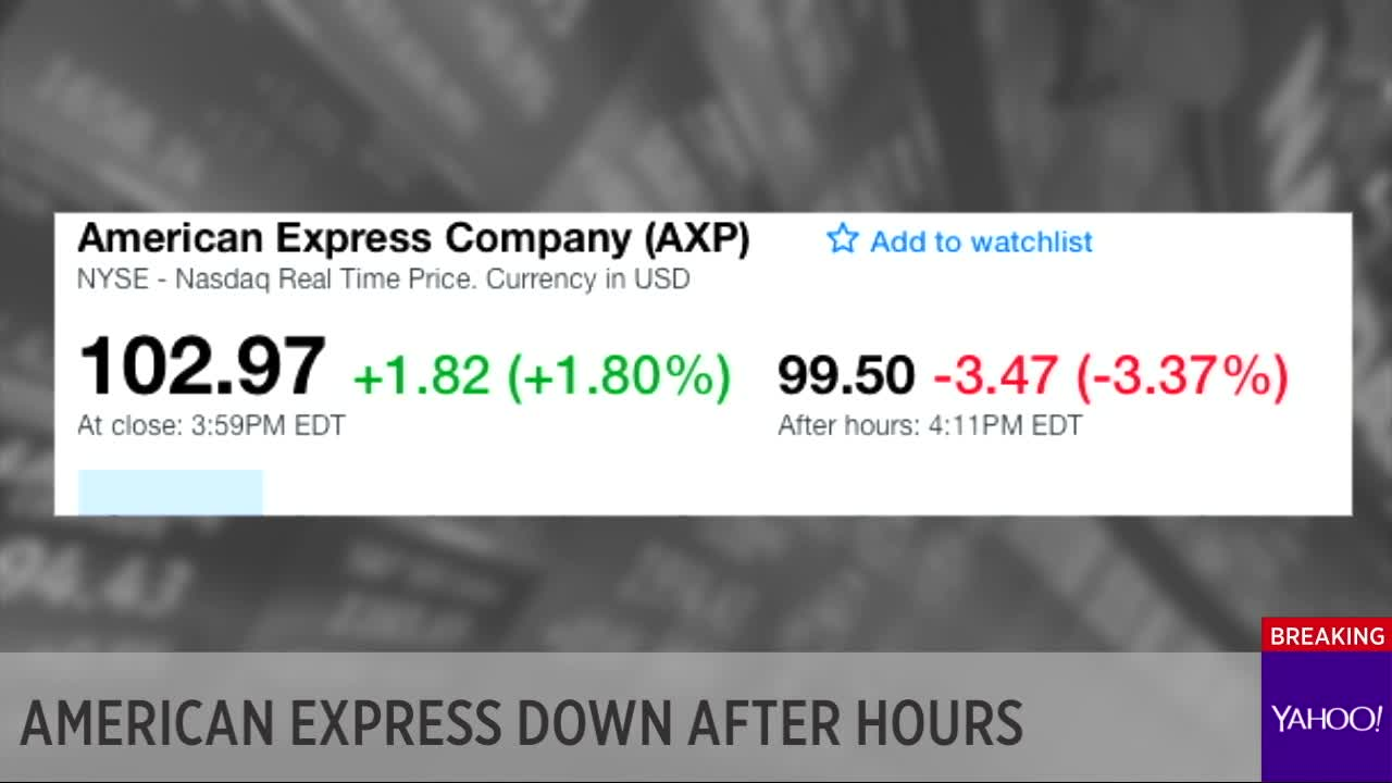 American Express down after earnings [Video]