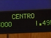 Centro in jeopardy after massive losses