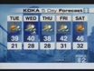 Meteorologist Jeff Verszyla's Five-Day Forecast