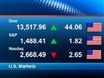 Stocks turn positive in last hour